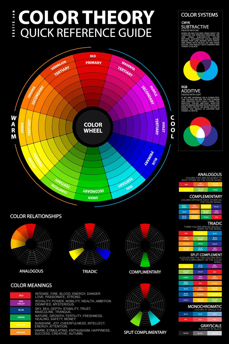 color theory chart basics for artists - اصول طراحی کارت ویزیت - چهار فصل کاربردی برای طراحی اصولی کارت ویزیت