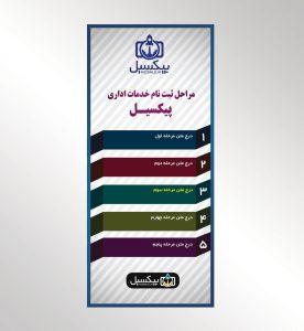 p609 276x300 - لایه باز استند راهنمای مراحل ثبت نام انتخابات یا کلاس های آموزشی همایش