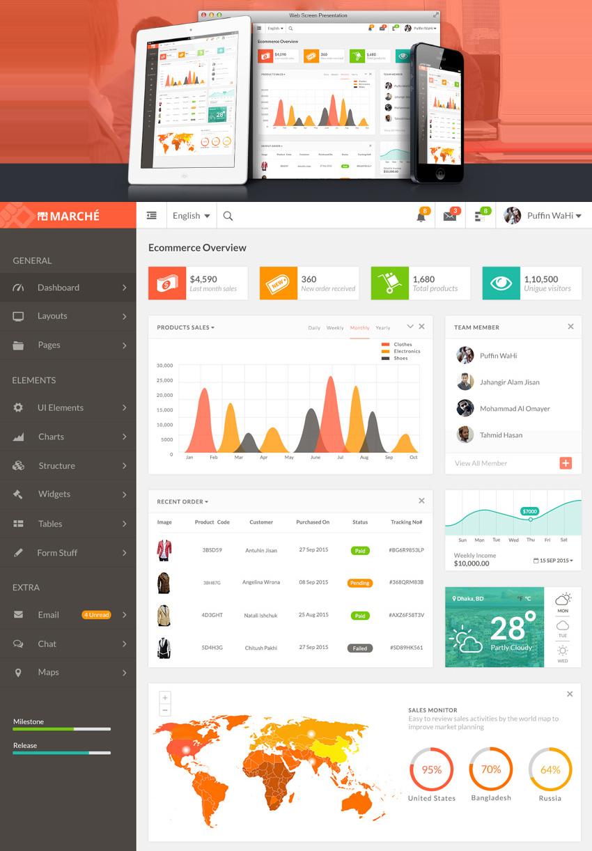 p523 - لایه باز داشبورد وب سایت و اپلیکیشن با گرافیک صفحه مدیریت وب اپلیکیشن ها