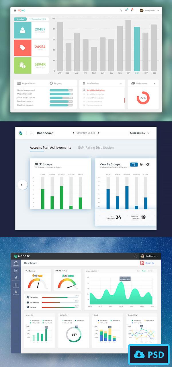 p577 - لایه باز 3 طرح داشبورد عالی وب سایت و اپلیکیشن با گرافیک صفحه مدیریت وب اپلیکیشن ها